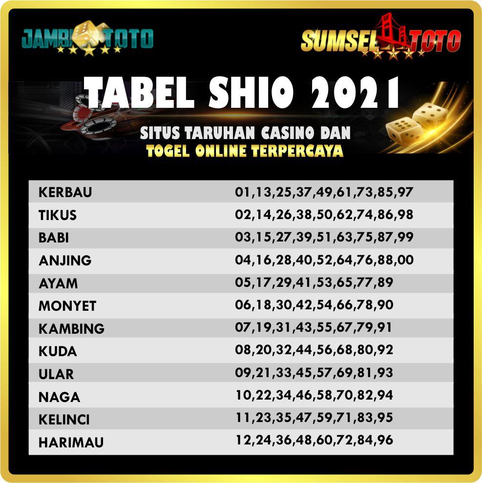 tabel shio 2021 jambitoto