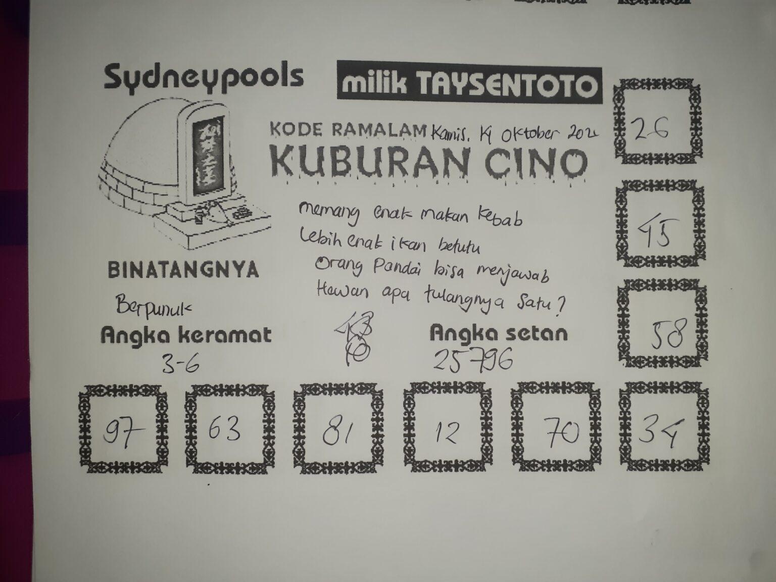 SYDNEY-KUBURAN-1-1536x1152.jpg