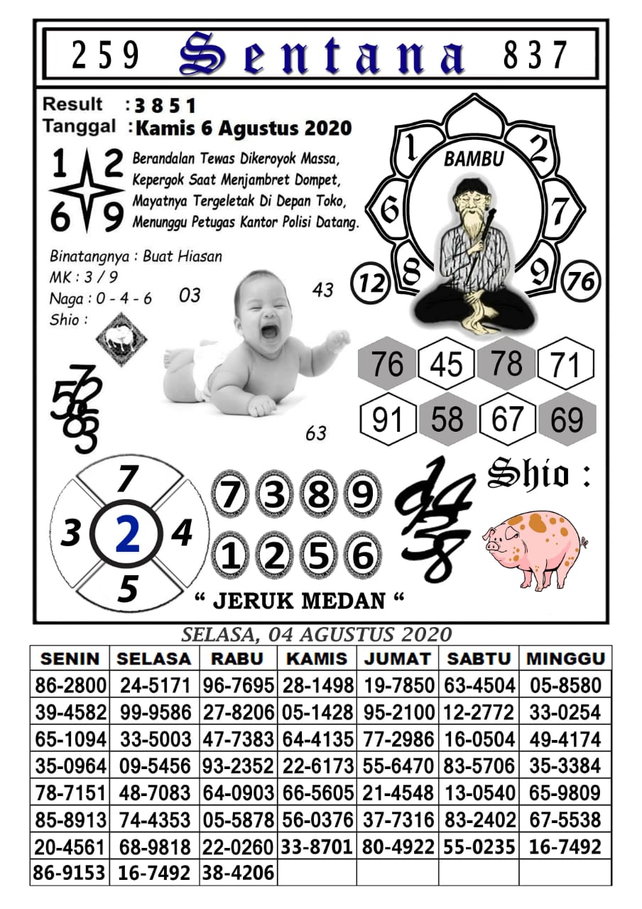 code togel syair sentana